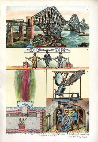 C1900 Vintage Forth Bridge Antique Chromolithograph Print Bilz photo