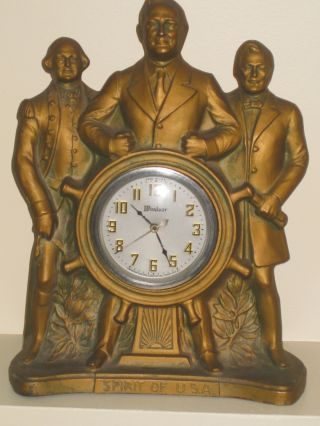 Vint Roosevelt,  Washington,  Lincoln