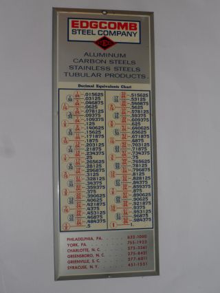 Vintage 1950s Edgcomb Steel Co Decimal Equivalents Chart/metal Adv Sign 9x23