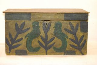 Dark Antique Guatemalan Chest= Quetzal Bird Featured photo