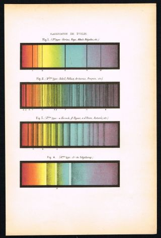 1891 Spectrum Classification Of Stars Antique Print photo