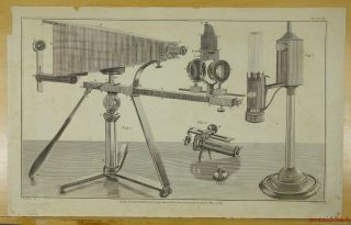 Antique 18c Lucernal Microscope Engraving From George Adams Essays On Microscope photo